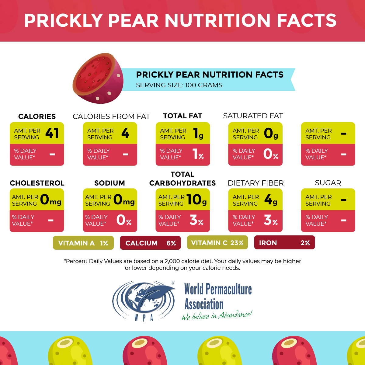 Prickly Pear Nutrition Facts